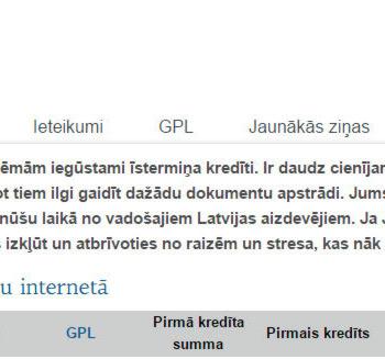 Dabbler.lv blogs